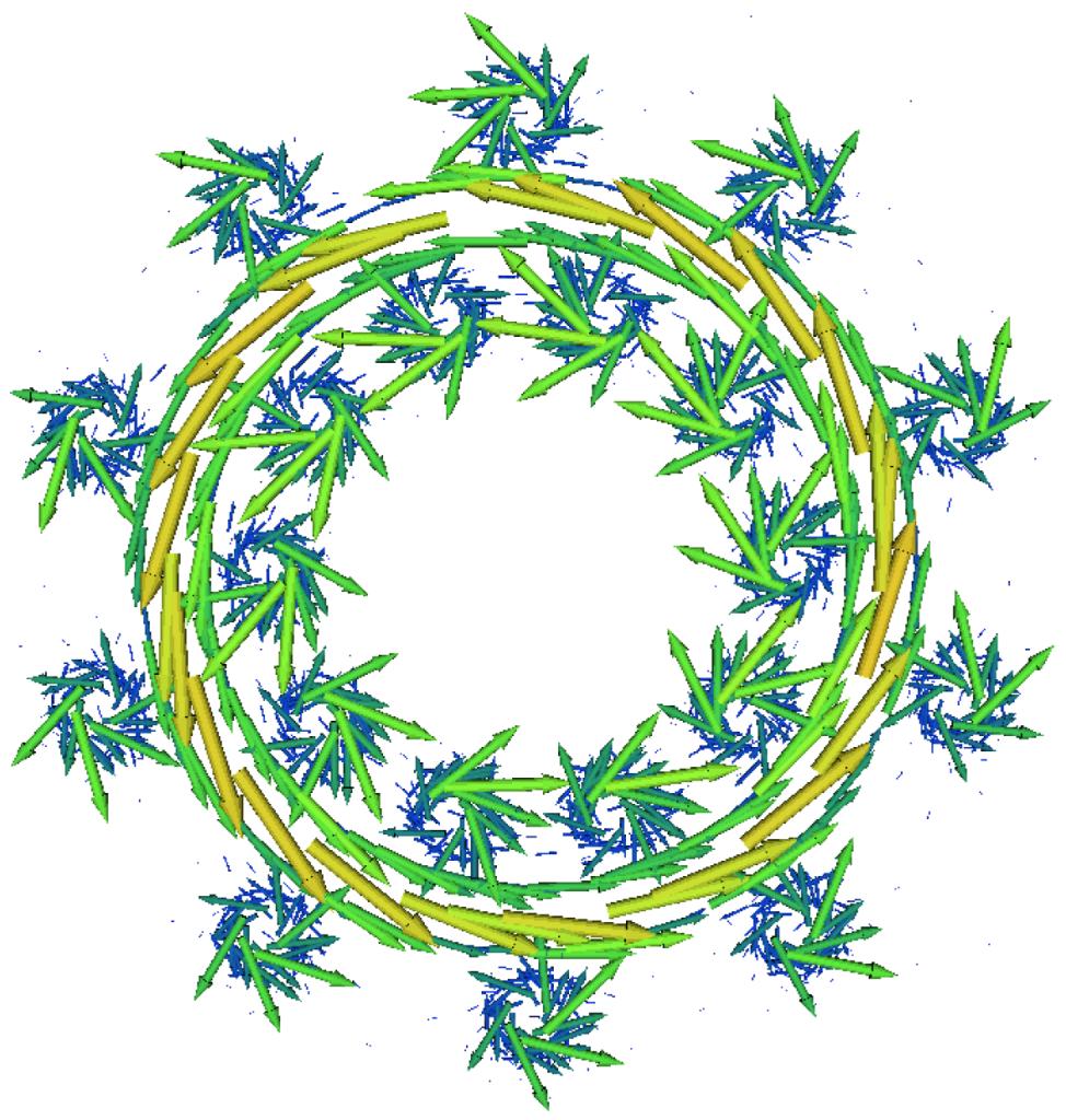 Magnetostatics magnetic field